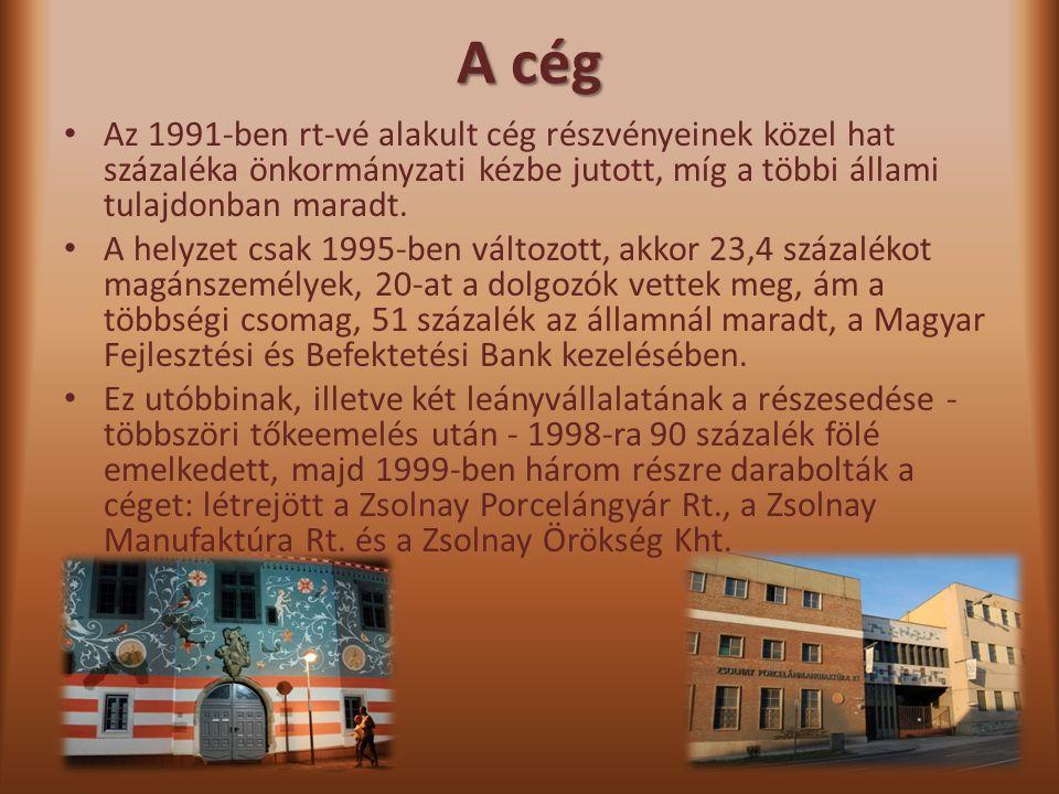 A Zsolnay porcelángyár ma A pécsi önkormányzat a Zsolnay-gyár tulajdonába került területén a 2010-es Európa kulturális fővárosa egyik kulcsprojektjeként kulturális negyedet alakított ki.
