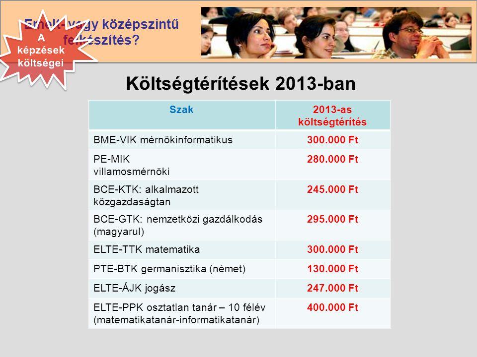 Emelt- vagy középszintű felkészítés? Költségtérítések 2013-ban Szak2013-as költségtérítés BME-VIK mérnökinformatikus300.000 Ft PE-MIK villamosmérnöki