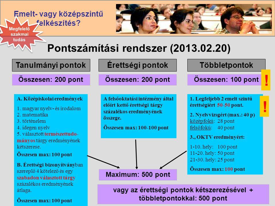 Emelt- vagy középszintű felkészítés? Pontszámítási rendszer (2013.02.20) Tanulmányi pontokÉrettségi pontokTöbbletpontok Összesen: 200 pont Összesen: 1