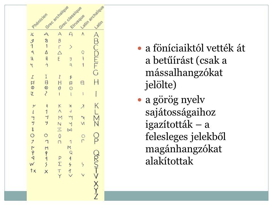 a föníciaiktól vették át a betűírást (csak a mássalhangzókat jelölte) a görög nyelv sajátosságaihoz igazították – a felesleges jelekből magánhangzókat