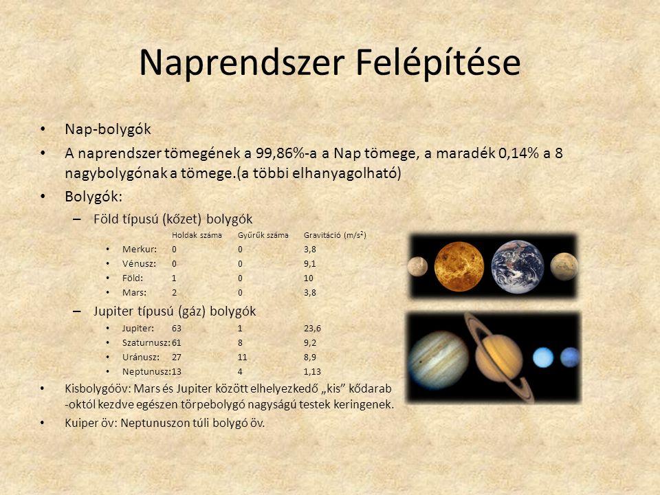 """Naprendszer Felépítése Nap-bolygók A naprendszer tömegének a 99,86%-a a Nap tömege, a maradék 0,14% a 8 nagybolygónak a tömege.(a többi elhanyagolható) Bolygók: – Föld típusú (kőzet) bolygók Holdak számaGyűrűk számaGravitáció (m/s 2 ) Merkur:003,8 Vénusz:009,1 Föld:1010 Mars:203,8 – Jupiter típusú (gáz) bolygók Jupiter:63123,6 Szaturnusz:6189,2 Uránusz:27118,9 Neptunusz:1341,13 Kisbolygóöv: Mars és Jupiter között elhelyezkedő """"kis kődarab -októl kezdve egészen törpebolygó nagyságú testek keringenek."""