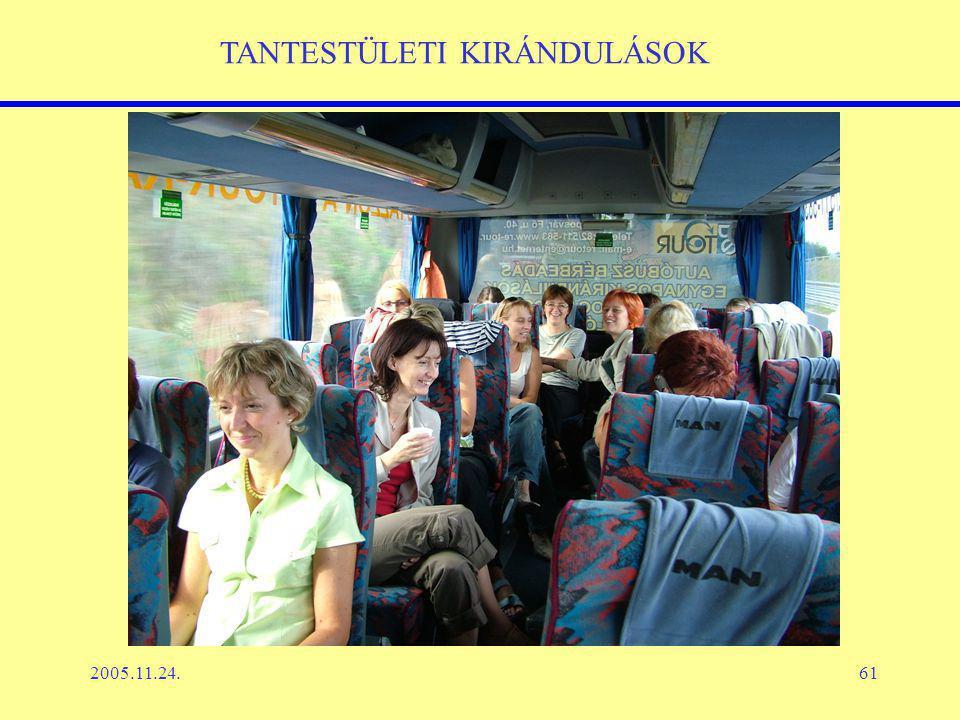 2005.11.24.61 TANTESTÜLETI KIRÁNDULÁSOK