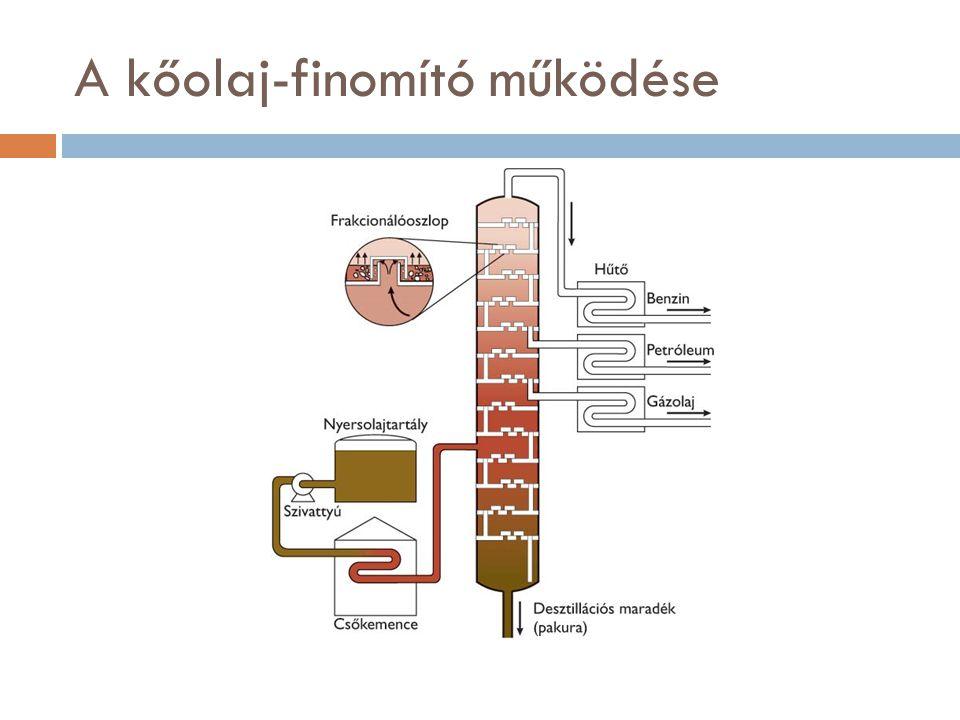 A kőolaj-finomító működése