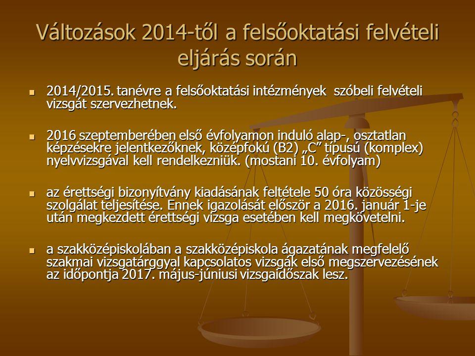 Változások 2014-től a felsőoktatási felvételi eljárás során 2014/2015. tanévre a felsőoktatási intézmények szóbeli felvételi vizsgát szervezhetnek. 20