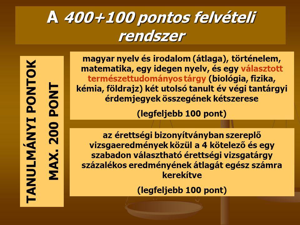 A 400+100 pontos felvételi rendszer TANULMÁNYI PONTOK MAX. 200 PONT magyar nyelv és irodalom (átlaga), történelem, matematika, egy idegen nyelv, és eg