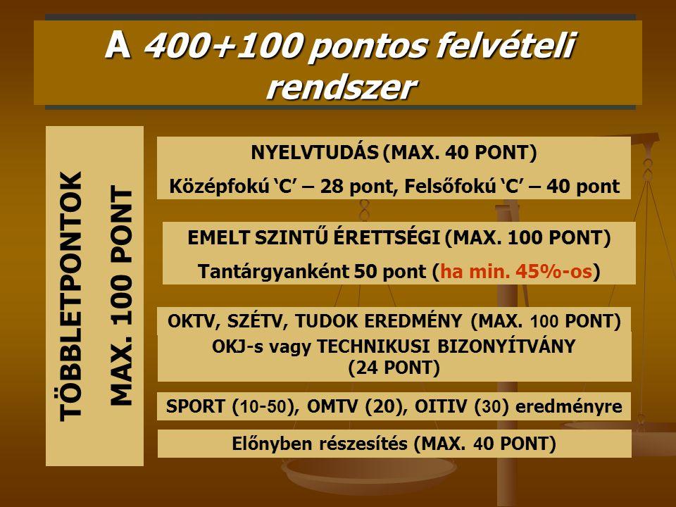 A 400+100 pontos felvételi rendszer TÖBBLETPONTOK MAX. 100 PONT NYELVTUDÁS (MAX. 40 PONT) Középfokú 'C' – 28 pont, Felsőfokú 'C' – 40 pont EMELT SZINT