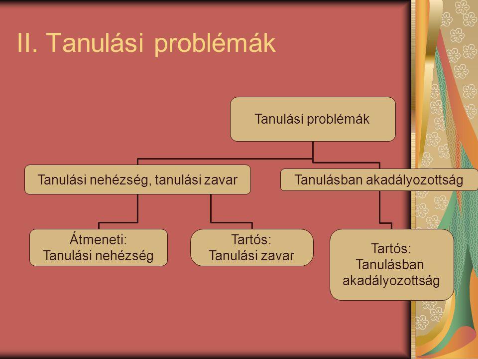 II. Tanulási problémák Tanulási problémák Tanulási nehézség, tanulási zavar Tanulásban akadályozottság Átmeneti: Tanulási nehézség Tartós: Tanulási za
