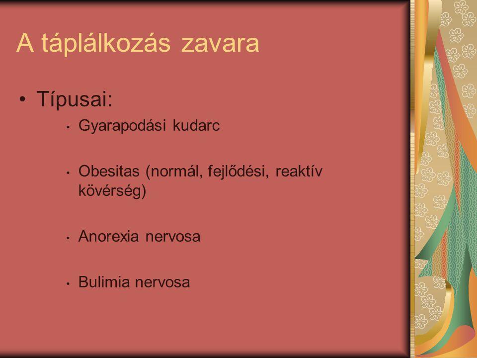 A táplálkozás zavara Típusai: Gyarapodási kudarc Obesitas (normál, fejlődési, reaktív kövérség) Anorexia nervosa Bulimia nervosa