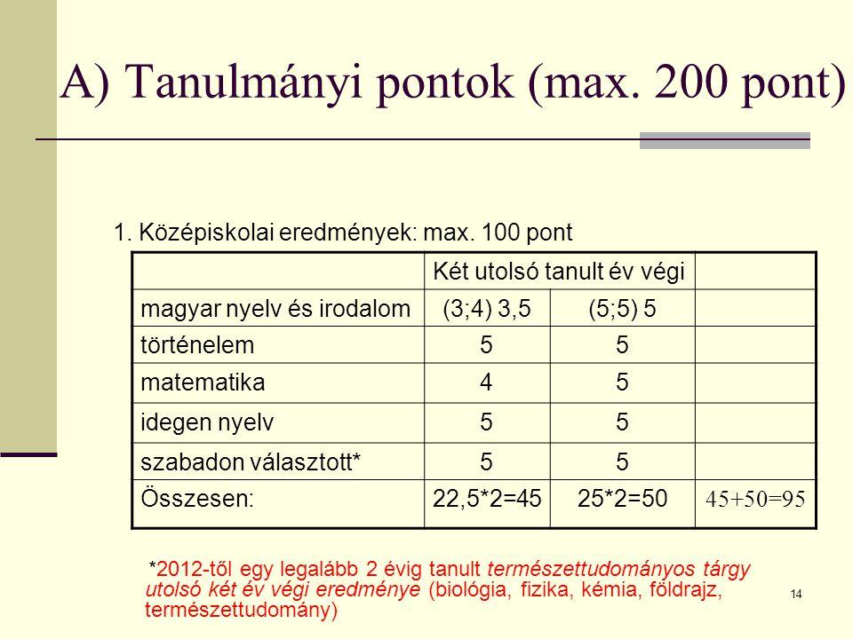 14 A) Tanulmányi pontok (max. 200 pont) 1. Középiskolai eredmények: max.