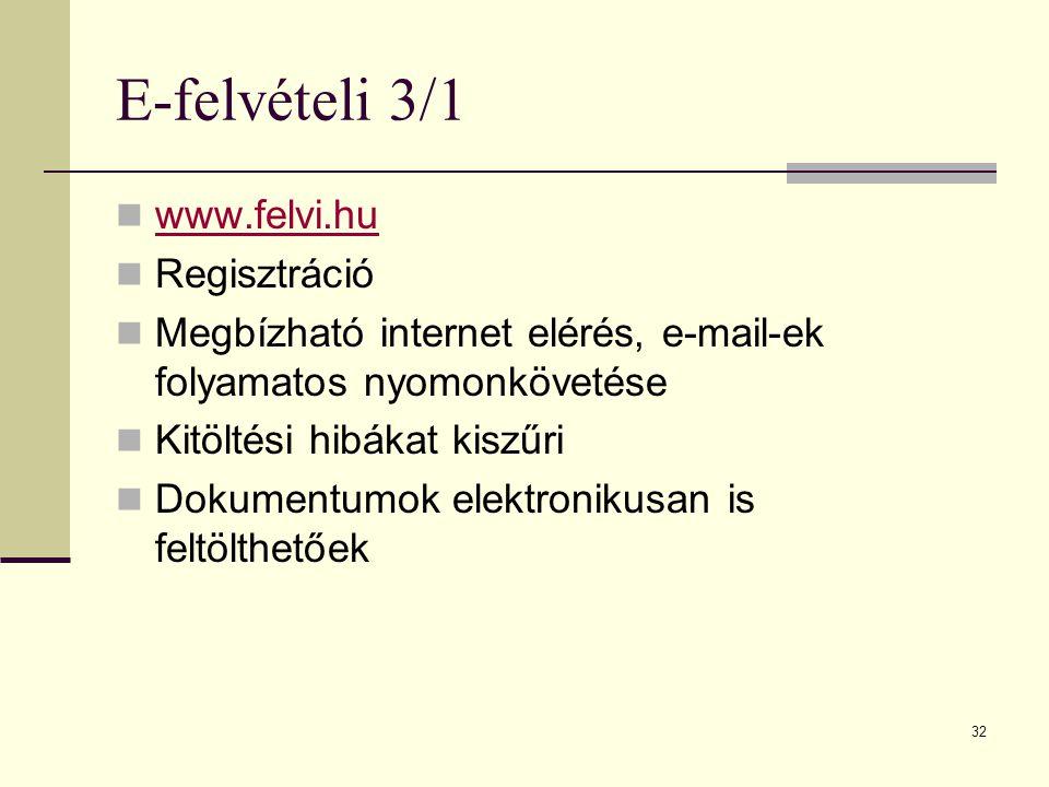 32 E-felvételi 3/1 www.felvi.hu Regisztráció Megbízható internet elérés, e-mail-ek folyamatos nyomonkövetése Kitöltési hibákat kiszűri Dokumentumok elektronikusan is feltölthetőek
