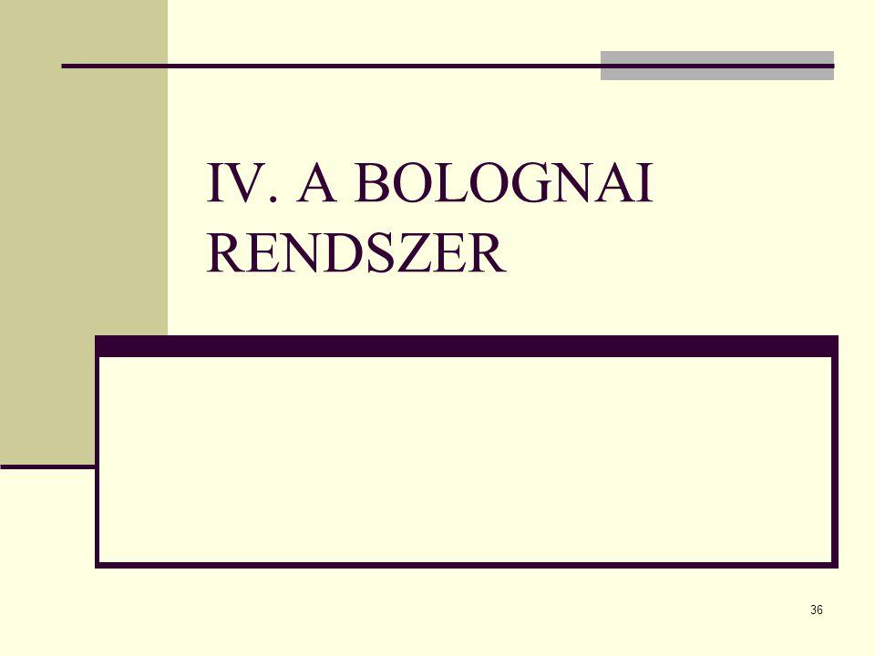 36 IV. A BOLOGNAI RENDSZER