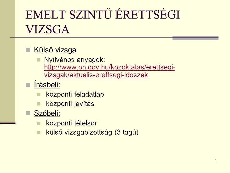 9 EMELT SZINTŰ ÉRETTSÉGI VIZSGA Külső vizsga Nyílvános anyagok: http://www.oh.gov.hu/kozoktatas/erettsegi- vizsgak/aktualis-erettsegi-idoszak http://www.oh.gov.hu/kozoktatas/erettsegi- vizsgak/aktualis-erettsegi-idoszak Írásbeli: központi feladatlap központi javítás Szóbeli: központi tételsor külső vizsgabizottság (3 tagú)