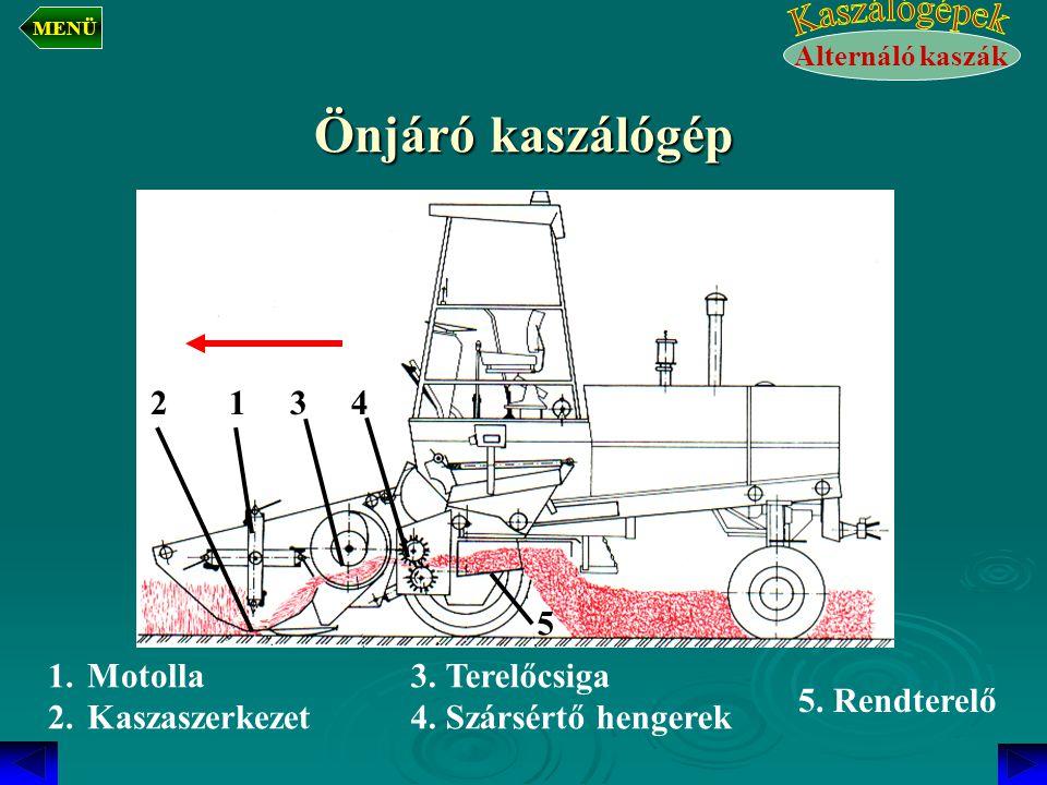 Önjáró kaszálógép 1.Motolla 2.Kaszaszerkezet 3. Terelőcsiga 4. Szársértő hengerek 5. Rendterelő 1234 5 Alternáló kaszák MENÜ