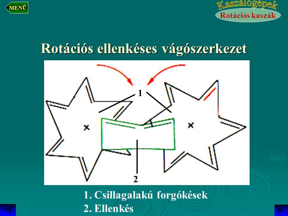 Rotációs ellenkéses vágószerkezet 1.Csillagalakú forgókések 2.Ellenkés 1 2 Rotációs kaszák MENÜ