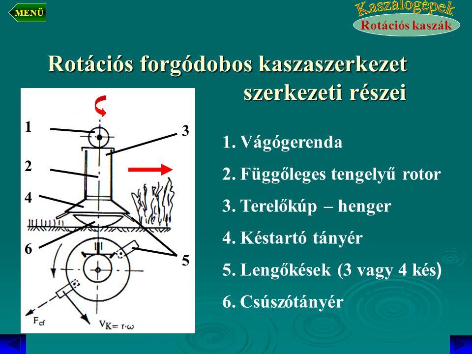 Rotációs forgódobos kaszaszerkezet szerkezeti részei 1.Vágógerenda 2.Függőleges tengelyű rotor 3.Terelőkúp – henger 4.Késtartó tányér 5.Lengőkések (3 vagy 4 kés ) 6.Csúszótányér 1 3 2 5 6 4 Rotációs kaszák MENÜ