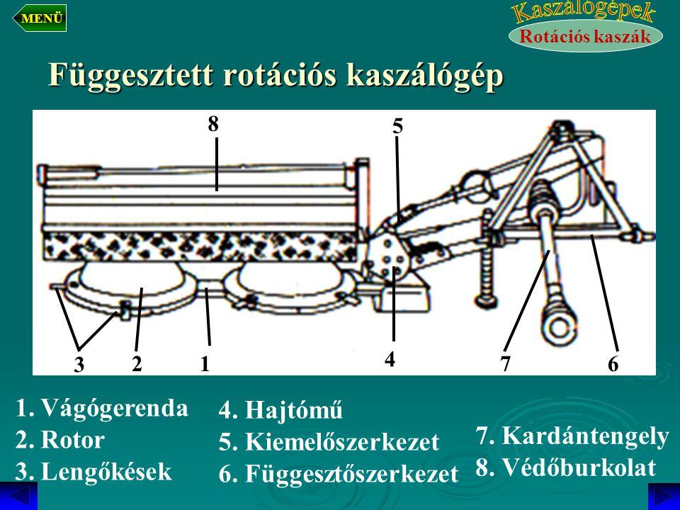 Függesztett rotációs kaszálógép 1.Vágógerenda 2.Rotor 3.Lengőkések 4. Hajtómű 5. Kiemelőszerkezet 6. Függesztőszerkezet 7. Kardántengely 8. Védőburkol