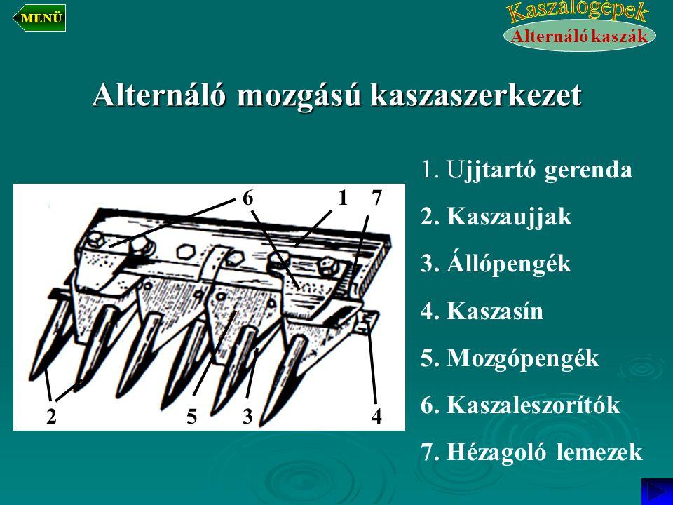 1. Ujjtartó gerenda 2. Kaszaujjak 3. Állópengék 4. Kaszasín 5. Mozgópengék 6. Kaszaleszorítók 7. Hézagoló lemezek Alternáló mozgású kaszaszerkezet 4 1