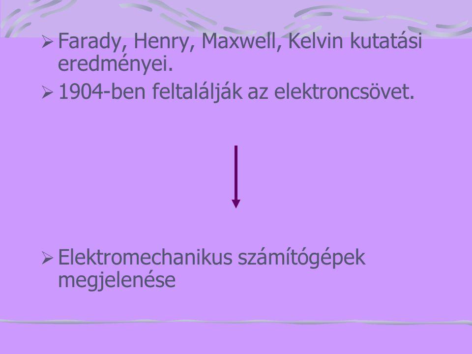 Farady, Henry, Maxwell, Kelvin kutatási eredményei.  1904-ben feltalálják az elektroncsövet.  Elektromechanikus számítógépek megjelenése