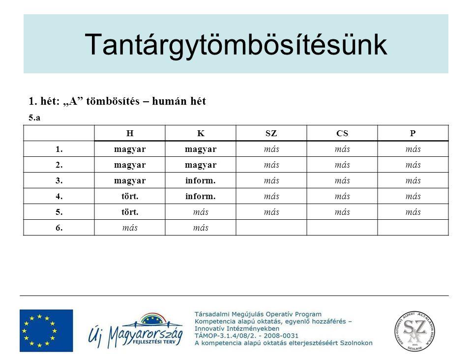 """2. hét: """"B nem tömbösítve – tudományok hete 5.a HKSZCSP 1. magyar 2.magyar 3. magyar 4. 5.tört. 6."""