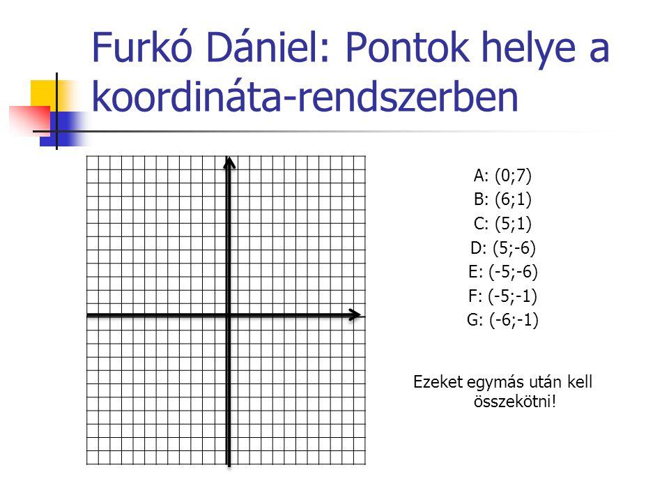 Furkó Dániel: Pontok helye a koordináta-rendszerben A: (0;7) B: (6;1) C: (5;1) D: (5;-6) E: (-5;-6) F: (-5;-1) G: (-6;-1) Ezeket egymás után kell össz