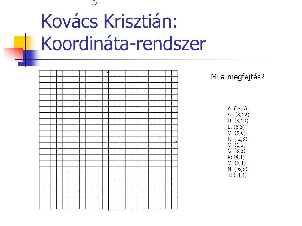Kovács Krisztián: Koordináta-rendszer A: (-8,6) S : (8,12) U: (8,10) L: (8,3) O: (8,6) R: (-2,3) O: (1,2) G: (8,8) P: (4,1) O: (6,1) N: (-6,5) T: (-4,