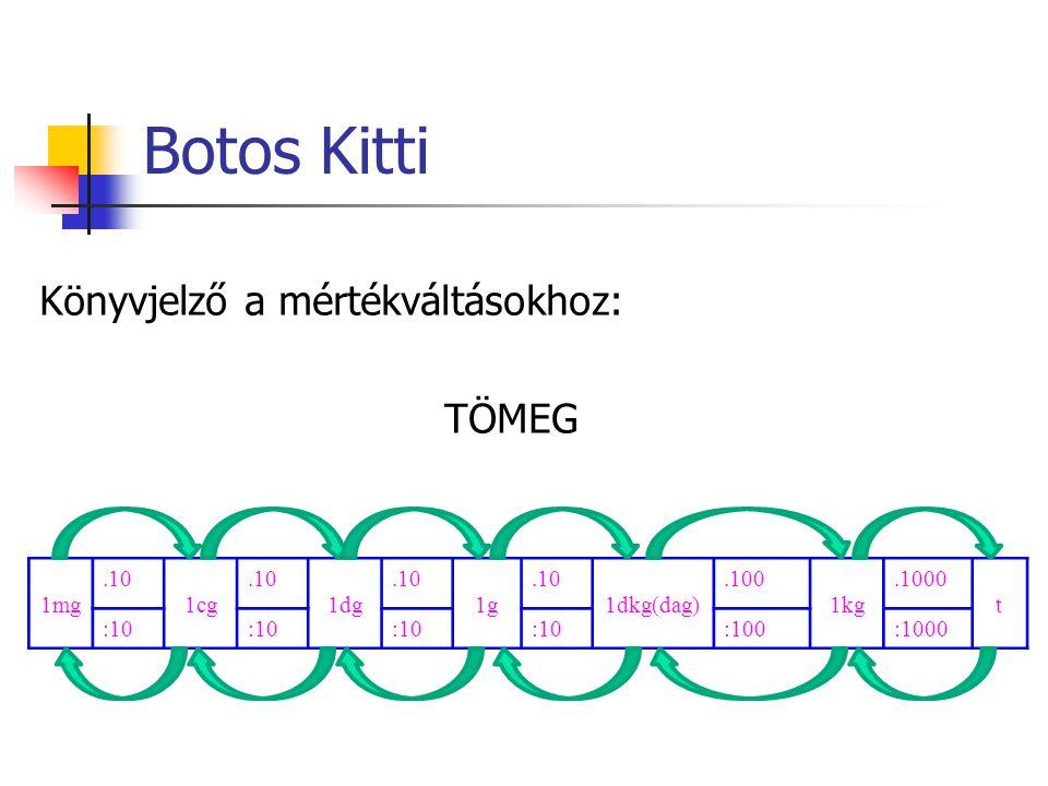 Botos Kitti Könyvjelző a mértékváltásokhoz: TÖMEG 1mg.10 1cg.10 1dg.10 1g.10 1dkg(dag).100 1kg.1000 t :10 :100:1000