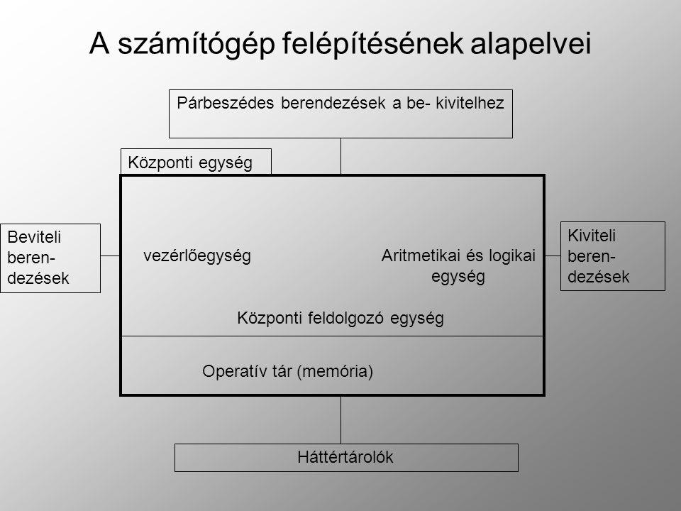 A számítógép felépítésének alapelvei Központi egység vezérlőegységAritmetikai és logikai egység Központi feldolgozó egység Operatív tár (memória) Beviteli beren- dezések Kiviteli beren- dezések Háttértárolók Párbeszédes berendezések a be- kivitelhez