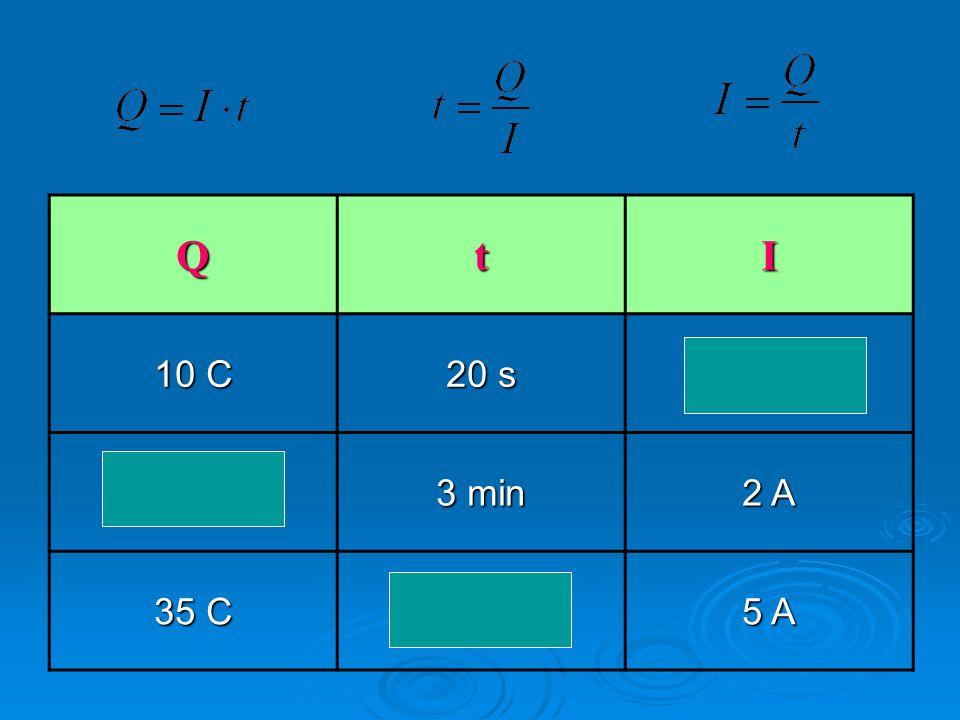 QtI 10 C 20 s 0,5 A 360 C 3 min 2 A 35 C 7 s 5 A