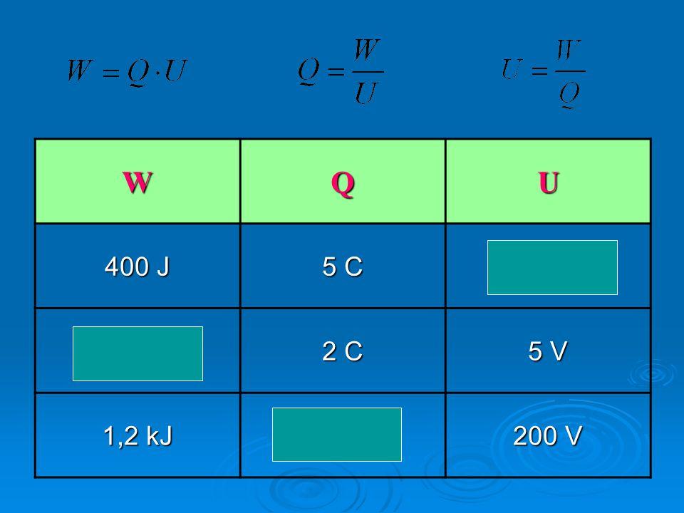 WQU 400 J 5 C 80 V 10 J 2 C 5 V 1,2 kJ 6 C 200 V