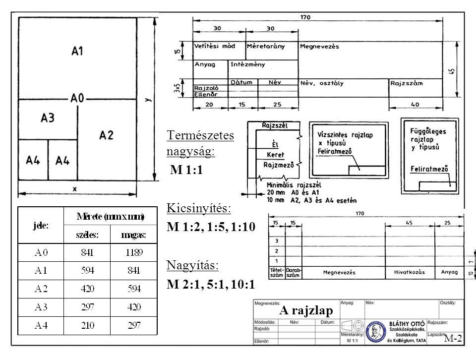 Természetes nagyság: M 1:1 Kicsinyítés: M 1:2, 1:5, 1:10 Nagyítás: M 2:1, 5:1, 10:1 M-2 A rajzlap