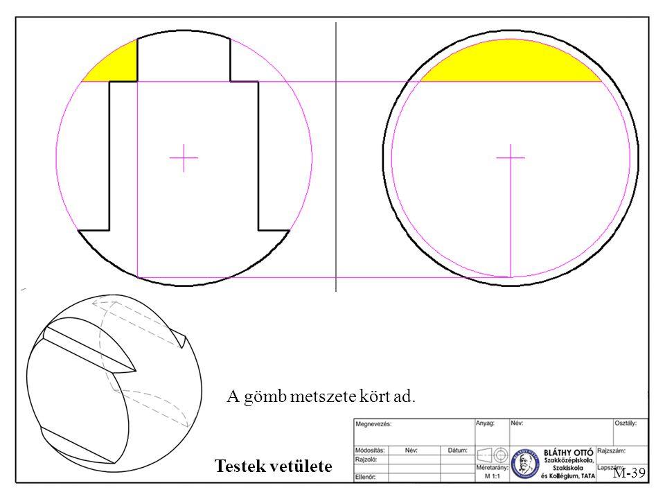 M-38 Testek vetülete A gömb metszete kört ad.