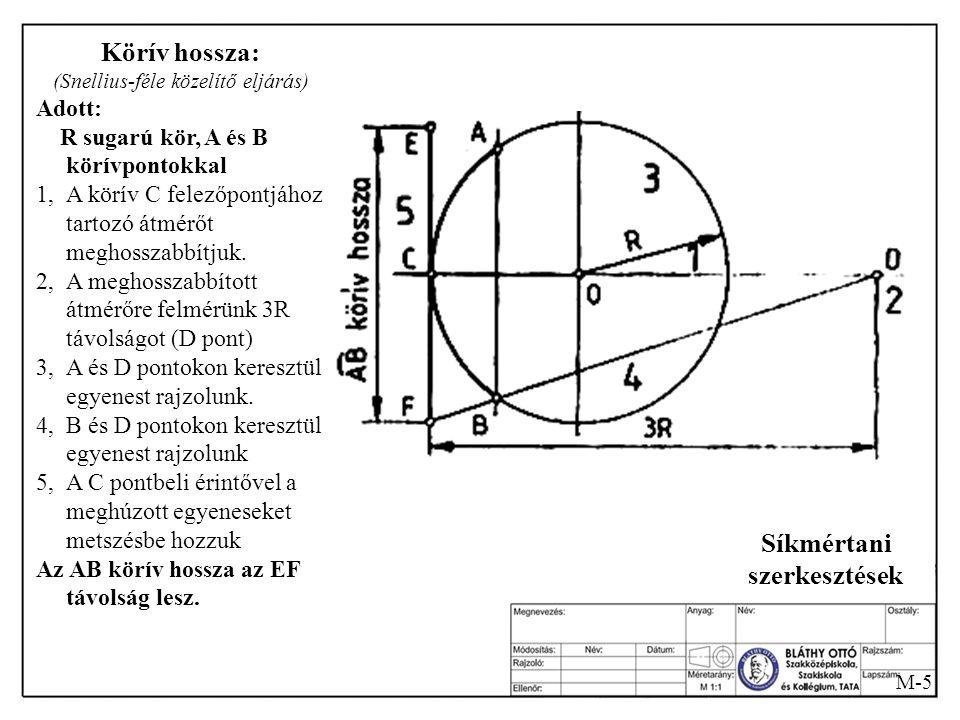 M-5 Síkmértani szerkesztések Körív hossza: (Snellius-féle közelítő eljárás) Adott: R sugarú kör, A és B körívpontokkal 1,A körív C felezőpontjához tartozó átmérőt meghosszabbítjuk.