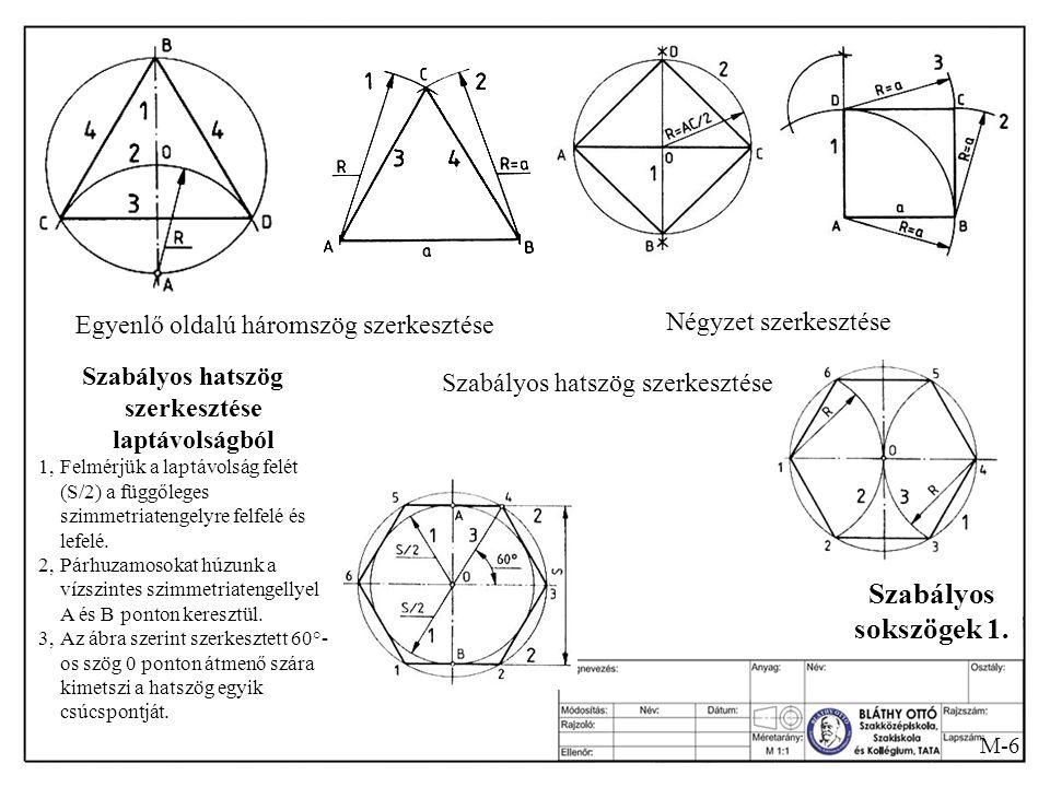 M-5 Síkmértani szerkesztések Körív hossza: (Snellius-féle közelítő eljárás) Adott: R sugarú kör, A és B körívpontokkal 1,A körív C felezőpontjához tar