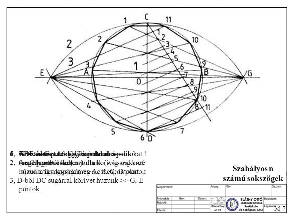M-7 Szabályos n számú sokszögek 1,Felvesszük a tengelyvonalakat 2,Az O pontból kört rajzolunk (sokszög köré rajzolható nagyságú) >> A, B, C, D pontok 3, D-ből DC sugárral körívet húzunk >> G, E pontok 4,CD szakaszt felosztjuk n darabra (segédegyenessel) 5,Az E és G pontokból minden második tengelyponton keresztül a körívig szakaszt húzunk, így kapjuk meg a csúcspontokat 6,Kössük össze az így kapott csúcspontokat !