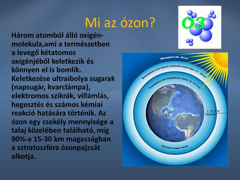 Mi az ózon? Három atomból álló oxigén- molekula,ami a természetben a levegő kétatomos oxigénjéből keletkezik és könnyen el is bomlik. Keletkezése ultr