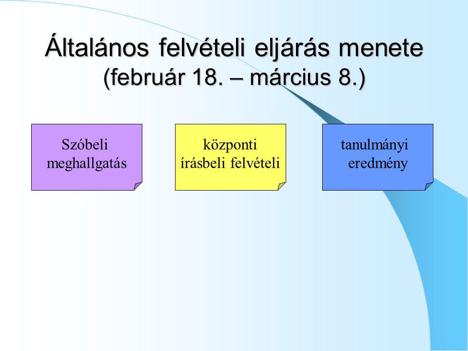 Általános felvételi eljárás menete (február 18.