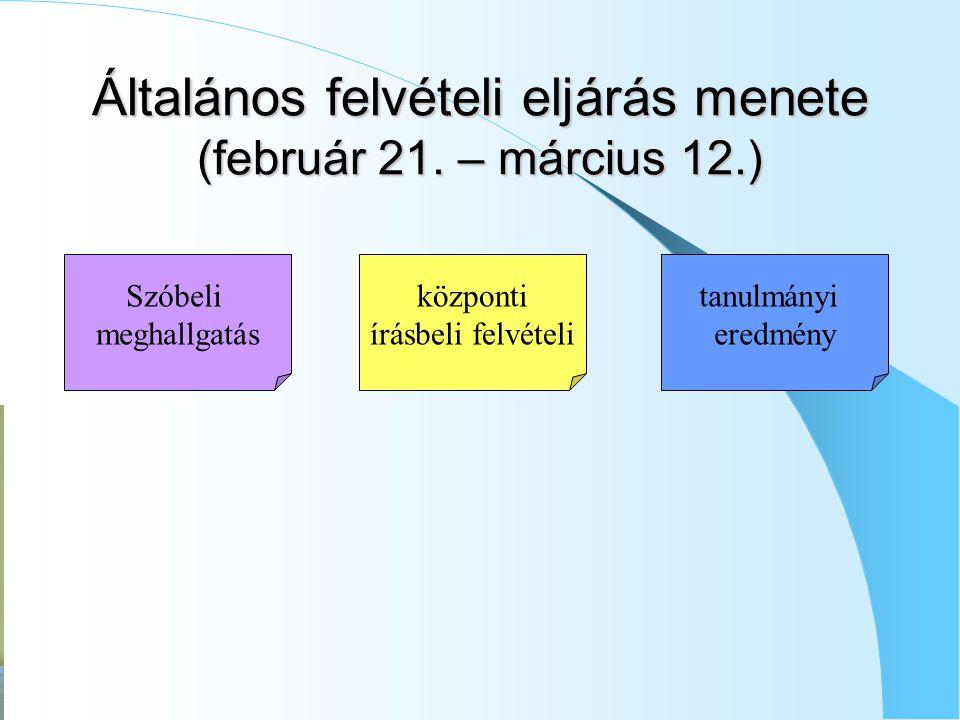 Általános felvételi eljárás menete (február 21.