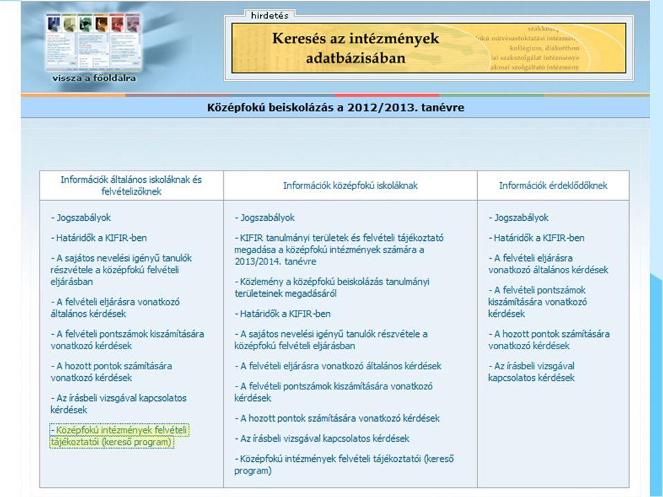 Végleges felvételi jegyzék Megküldés a középfokú iskolákhoz: április 19-ig Tanulók értesítése: április 25-ig