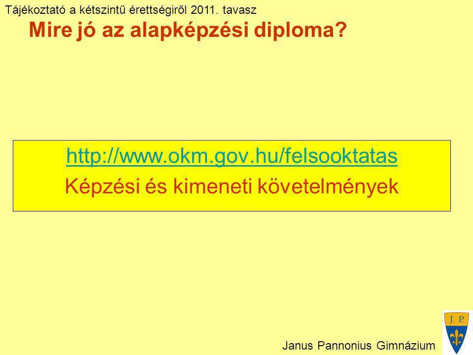 Tájékoztató a kétszintű érettségiről 2011. tavasz Janus Pannonius Gimnázium Mire jó az alapképzési diploma? http://www.okm.gov.hu/felsooktatas Képzési