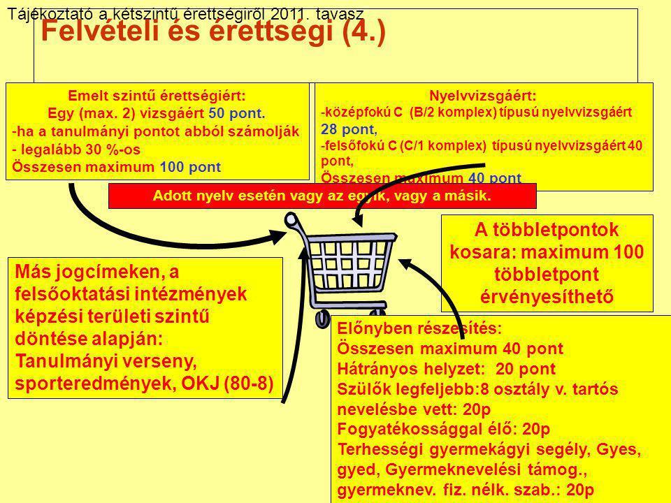 Tájékoztató a kétszintű érettségiről 2011. tavasz Janus Pannonius Gimnázium Felvételi és érettségi (4.) Emelt szintű érettségiért: Egy (max. 2) vizsgá