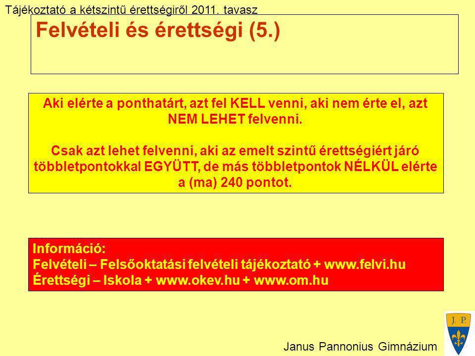Tájékoztató a kétszintű érettségiről 2011. tavasz Janus Pannonius Gimnázium Felvételi és érettségi (5.) Aki elérte a ponthatárt, azt fel KELL venni, a