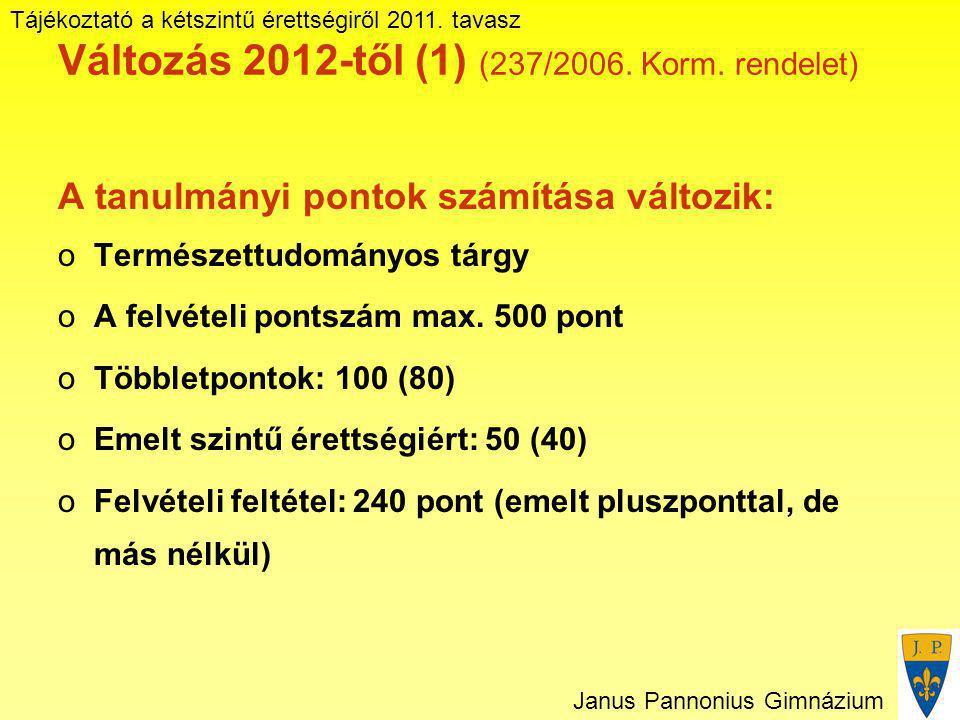 Tájékoztató a kétszintű érettségiről 2011. tavasz Janus Pannonius Gimnázium Változás 2012-től (1) (237/2006. Korm. rendelet) A tanulmányi pontok számí