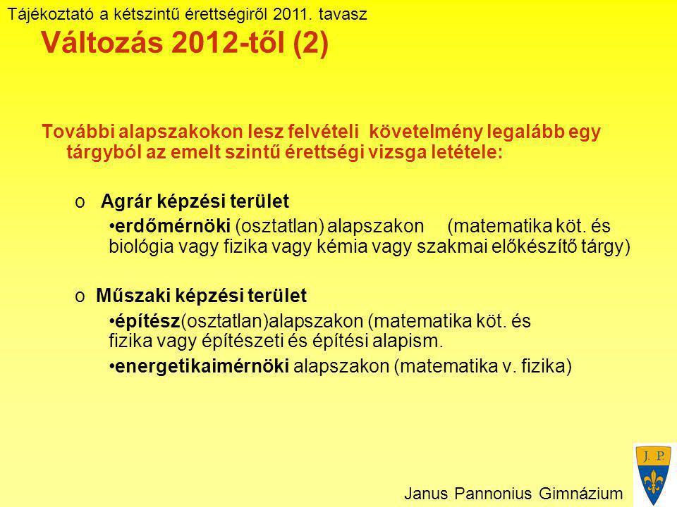 Tájékoztató a kétszintű érettségiről 2011. tavasz Janus Pannonius Gimnázium Változás 2012-től (2) További alapszakokon lesz felvételi követelmény lega