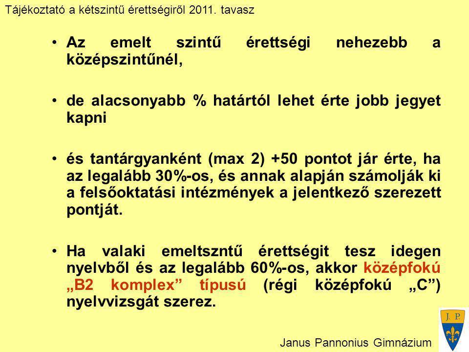 Tájékoztató a kétszintű érettségiről 2011. tavasz Janus Pannonius Gimnázium Az emelt szintű érettségi nehezebb a középszintűnél, de alacsonyabb % hatá