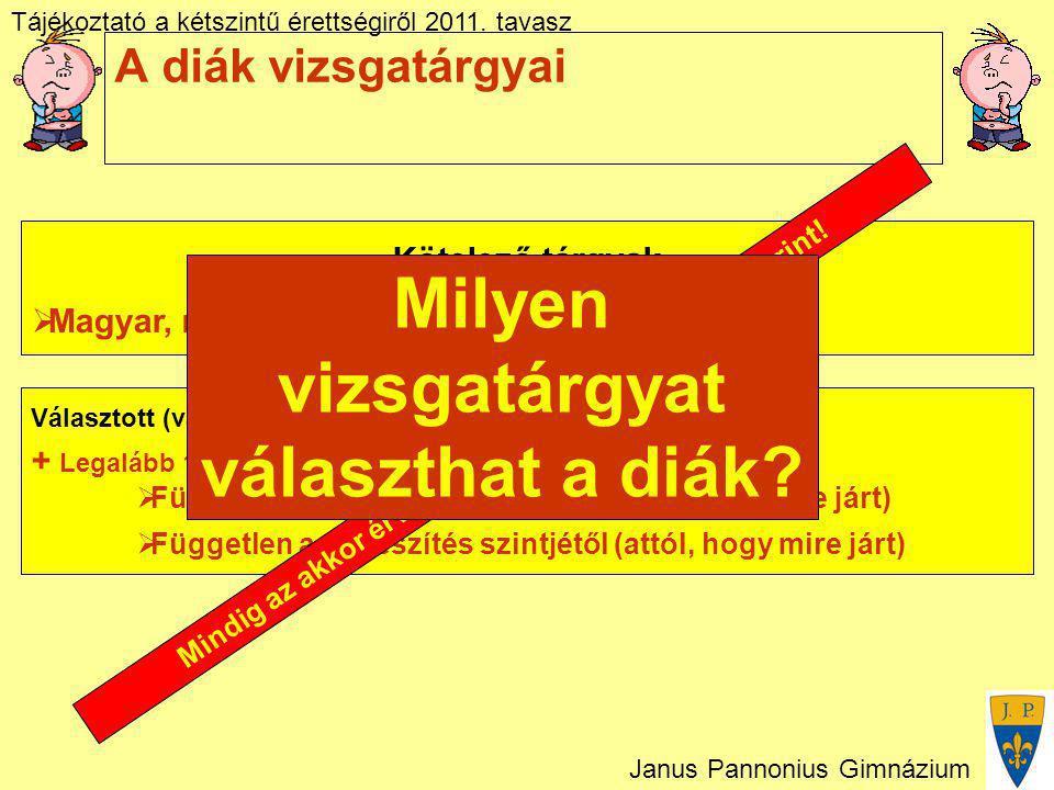 Tájékoztató a kétszintű érettségiről 2011. tavasz Janus Pannonius Gimnázium A diák vizsgatárgyai Választott (választható) tárgyak + Legalább 1 vizsgat