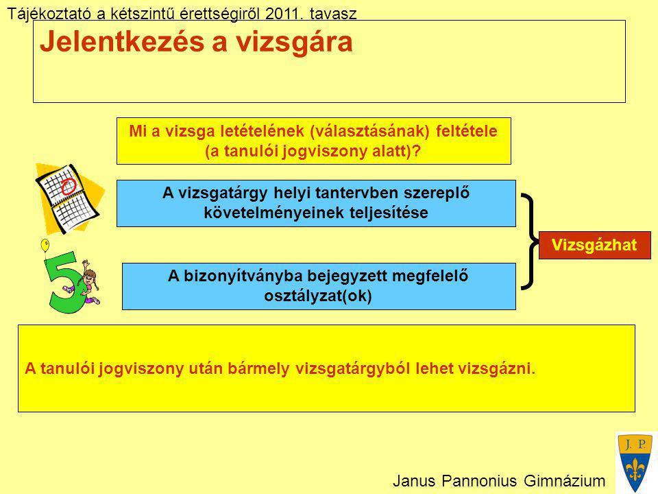 Tájékoztató a kétszintű érettségiről 2011. tavasz Janus Pannonius Gimnázium Jelentkezés a vizsgára Mi a vizsga letételének (választásának) feltétele (