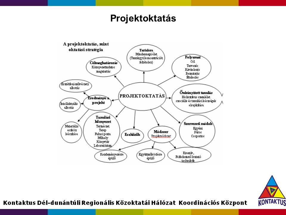 Projektoktatás