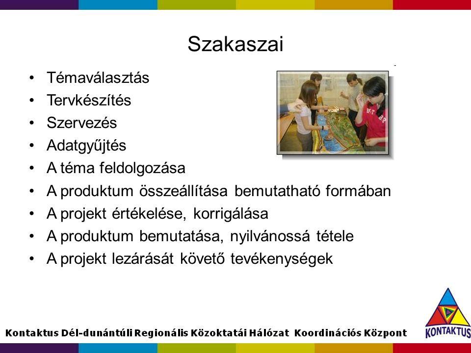Szakaszai Témaválasztás Tervkészítés Szervezés Adatgyűjtés A téma feldolgozása A produktum összeállítása bemutatható formában A projekt értékelése, ko
