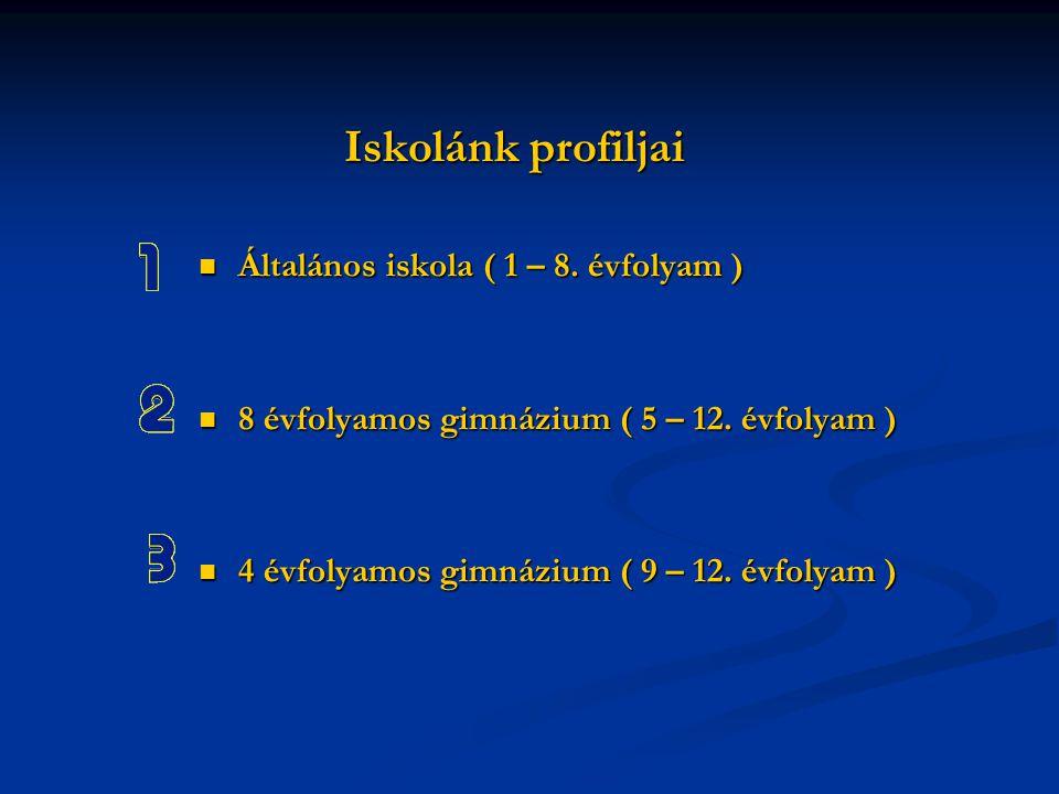 Iskolánk profiljai Általános iskola ( 1 – 8. évfolyam ) 8 évfolyamos gimnázium ( 5 – 12. évfolyam ) 4 évfolyamos gimnázium ( 9 – 12. évfolyam )