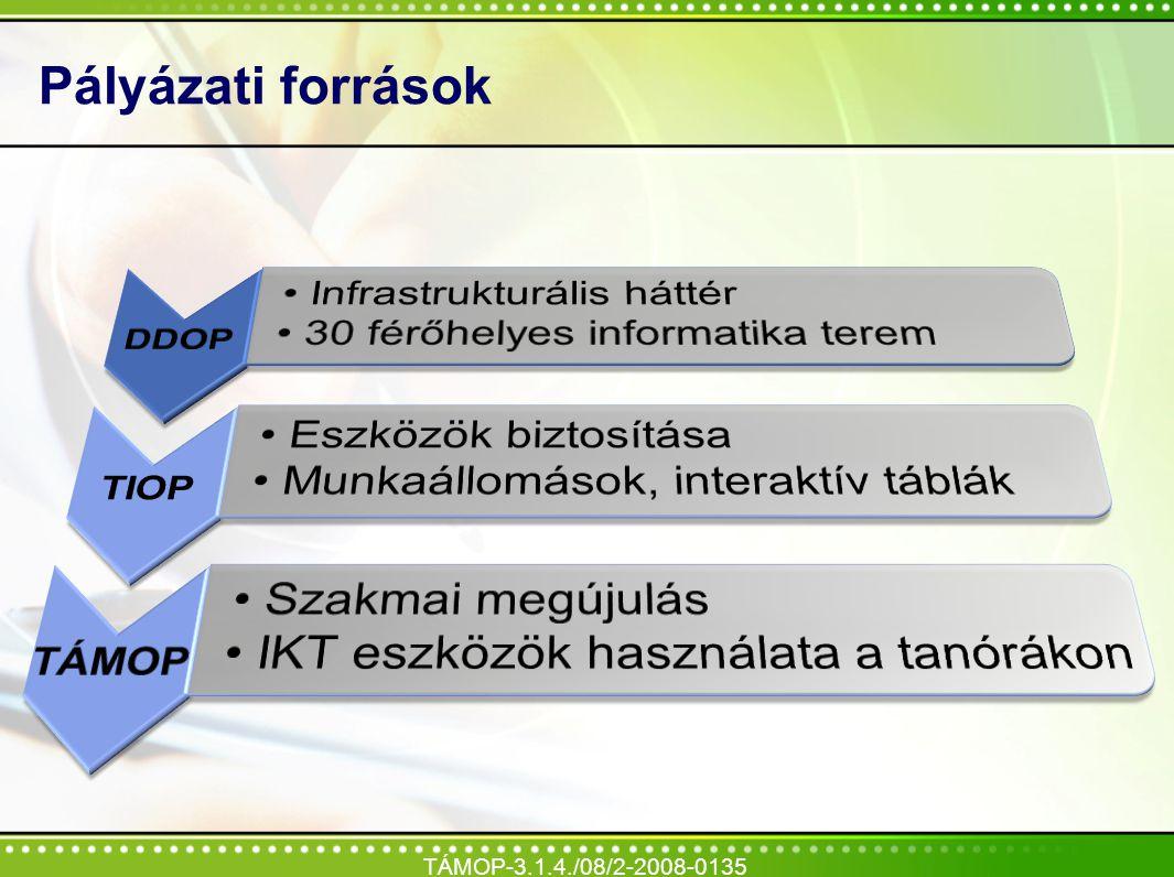 Pályázati források TÁMOP-3.1.4./08/2-2008-0135